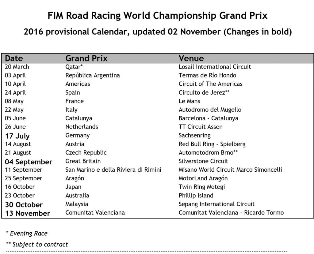 FIM MotoGP World Championship - 2016 Provisional Calendar, updated on 2nd November